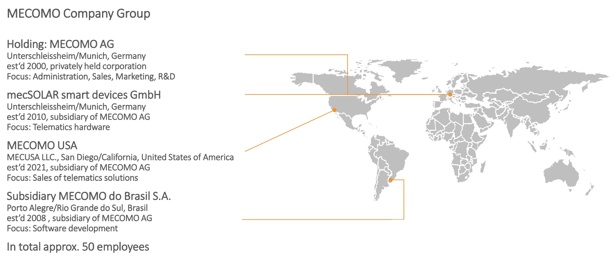 MECOMO AG Worldmap